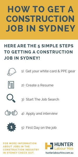 Find a construction job in Sydney - Hunter Labour Hire