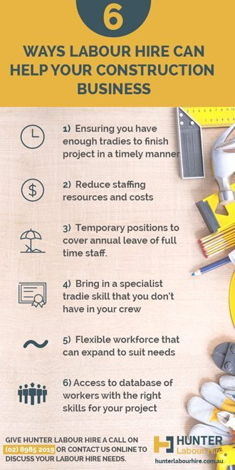 6 Ways Labour Hire Will Help Your Construction Business - Hunter Labour Hire Sydney