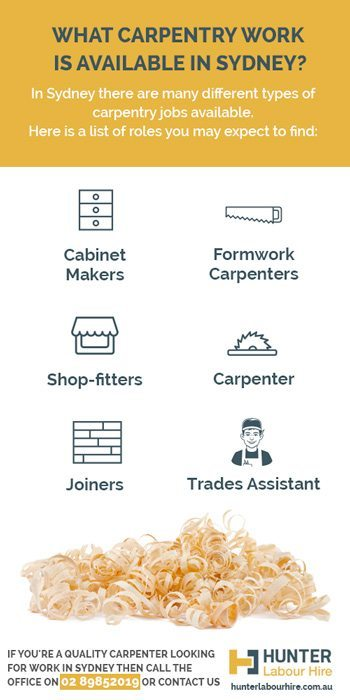 Carpenters Jobs in Sydney - Different Carpentry Positions Available