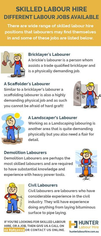 Skilled Labour Hire - Types of Labour Hire Jobs - Hunter Labour Hire