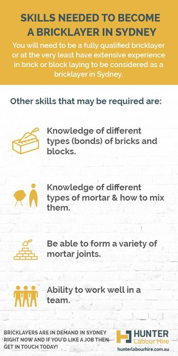 Skills needed to become a bricklayer in Sydney - Hunter Labour Hire