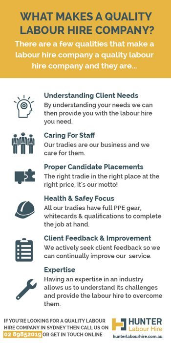 What makes a quality labour hire company - Hunter Labour Hire Sydney