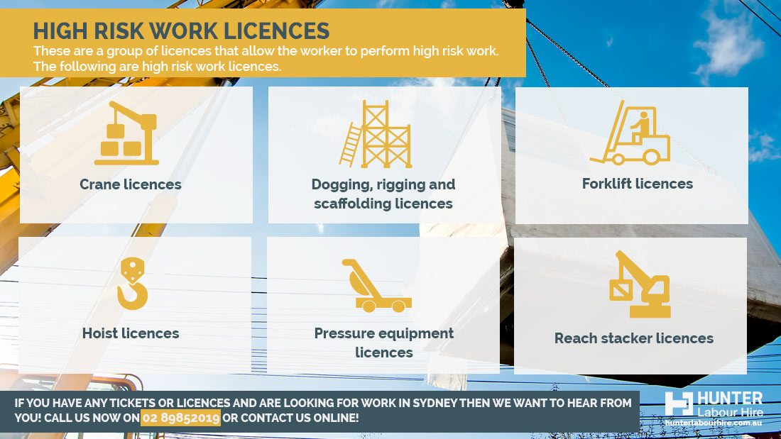 High Risk Work Licences - Hunter Labour - Hire Labour Sydney