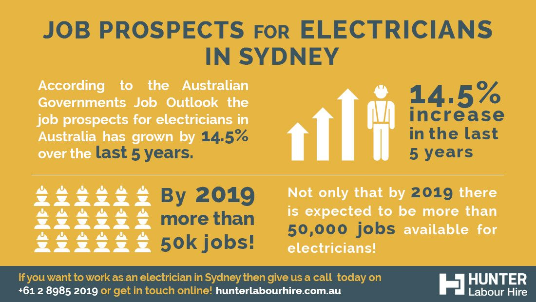 Job Prospects For Electricians in Sydney - Hunter Labour Hire