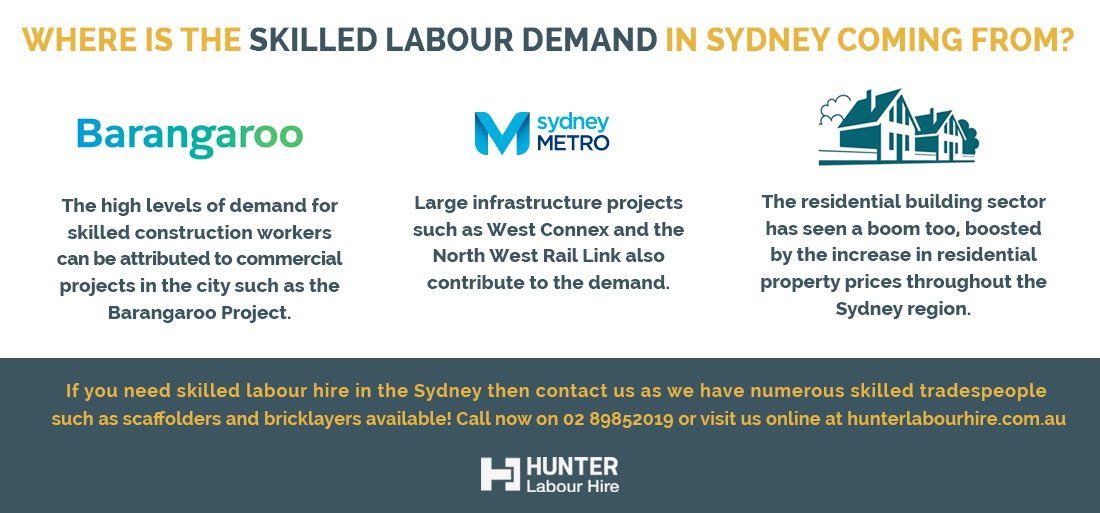 Where Is The Skilled Labour Demand in Sydney Coming From - Hunter Labour Hire