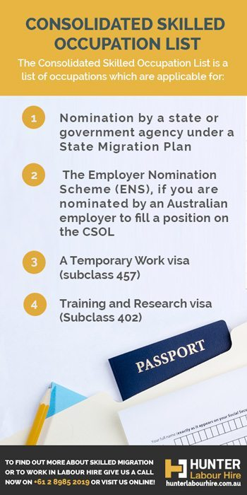 Consolidated Skilled Occupation List for Australia - Hunter Labour - Hire