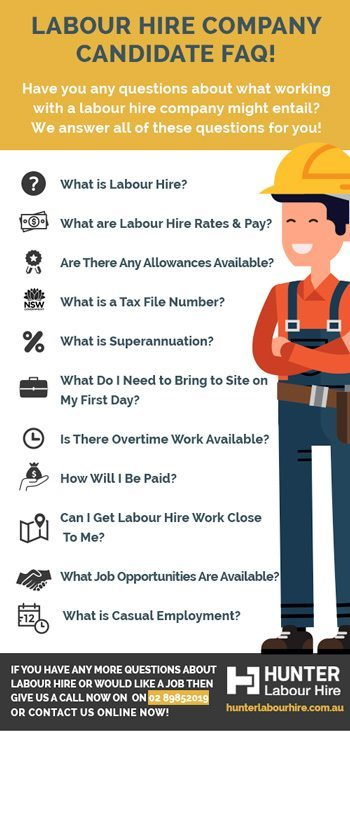 Labour Hire Company - Candidate FAQ - Hunter Labour Hire Sydney