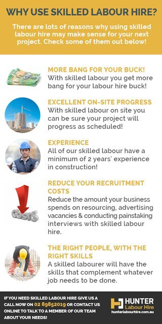 Why Use Skilled Labour Hire - Skilled Labour Recruitment Sydney