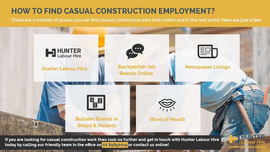 Find Casual Employment in Sydney - Hunter Labour Hire