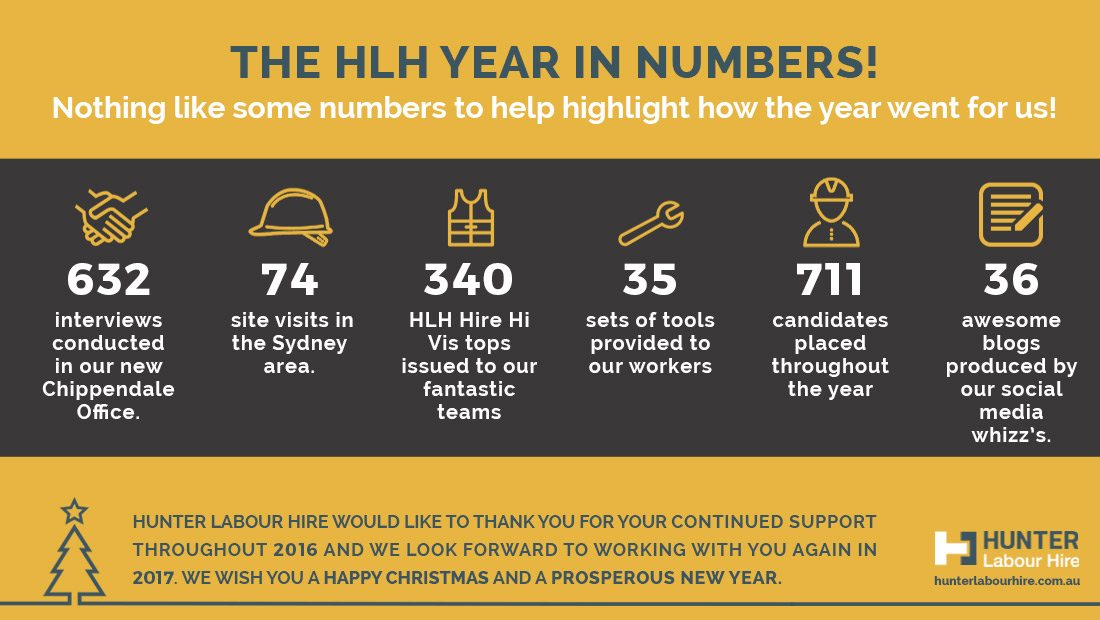 hunter-labour-hire-year-in-numbers-2016