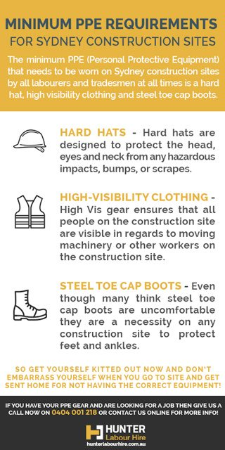 minimum-ppe-requirements-for-construction-sites