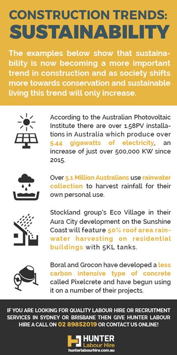 Construction Trends in Sustainablilty - Hunter Labour Hire Sydney