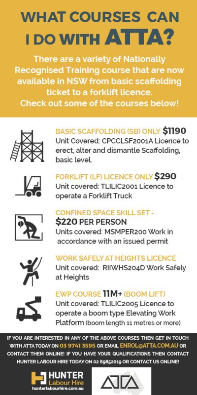 Construction Licences & Training Courses NSW - Hunter Labour Hire Sydney
