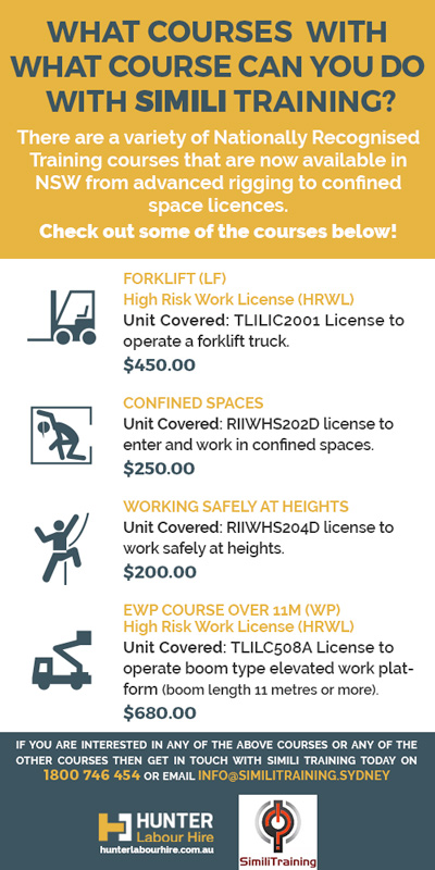 Construction Licences and Training Courses in NSW - Hunte Labour Hire Sydney