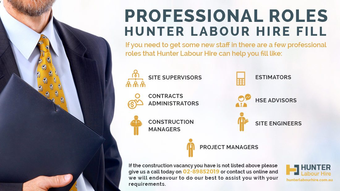 Construction Recruitment Agency Sydney - Hunter Labour Hire
