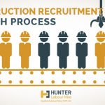 Construction Recruitment Sydney- The Hunter Labour Hire Process