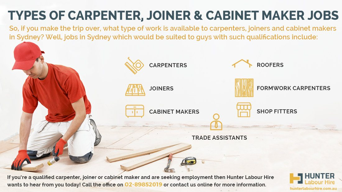 Carpenters, Joiners & Cabinet Maker Jobs In Sydney | Hunter Labour ...