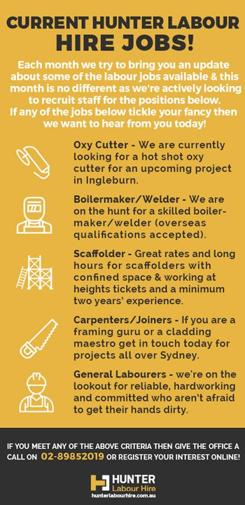 Labour Hire Jobs Available Now Sydney