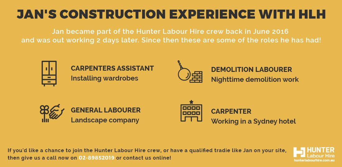 Labour Hire Talent in Sydney - Jan Rakeseder - Hunter Labour Hire