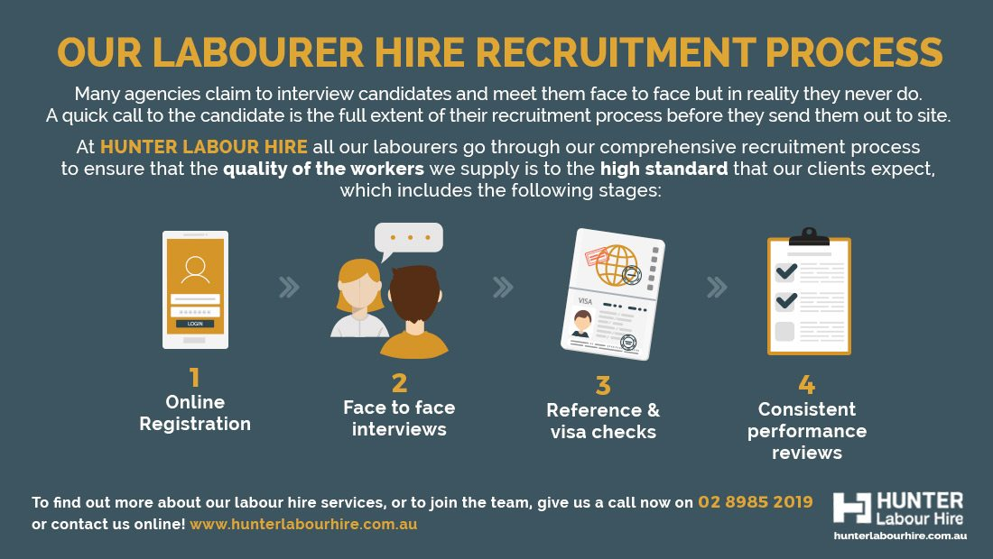 HLH Labourer Hire Recruitment Process