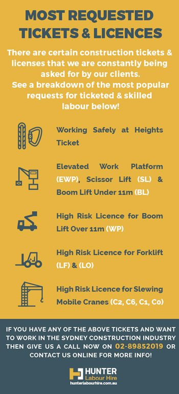 Most Needed Construction Tickets & Licences Sydney - Hunter Labour Hire