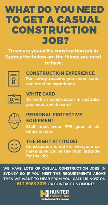 Get A Casual Construction Job Sydney - Backpacker Jobs