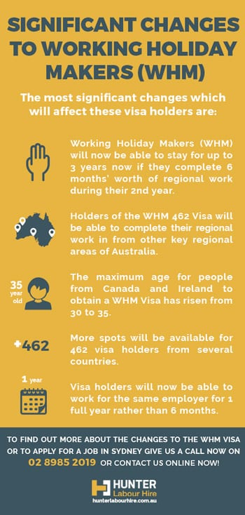 Changes to Working Holiday Makers Sydney - Hunter Labour Hire