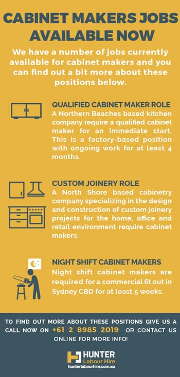 Cabinet Makers Jobs Available in Sydney - Hunter Labour Hire