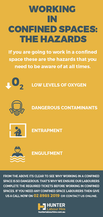 Hazards of Working in Confined Spaces - Hunter Labour Hire Sydney