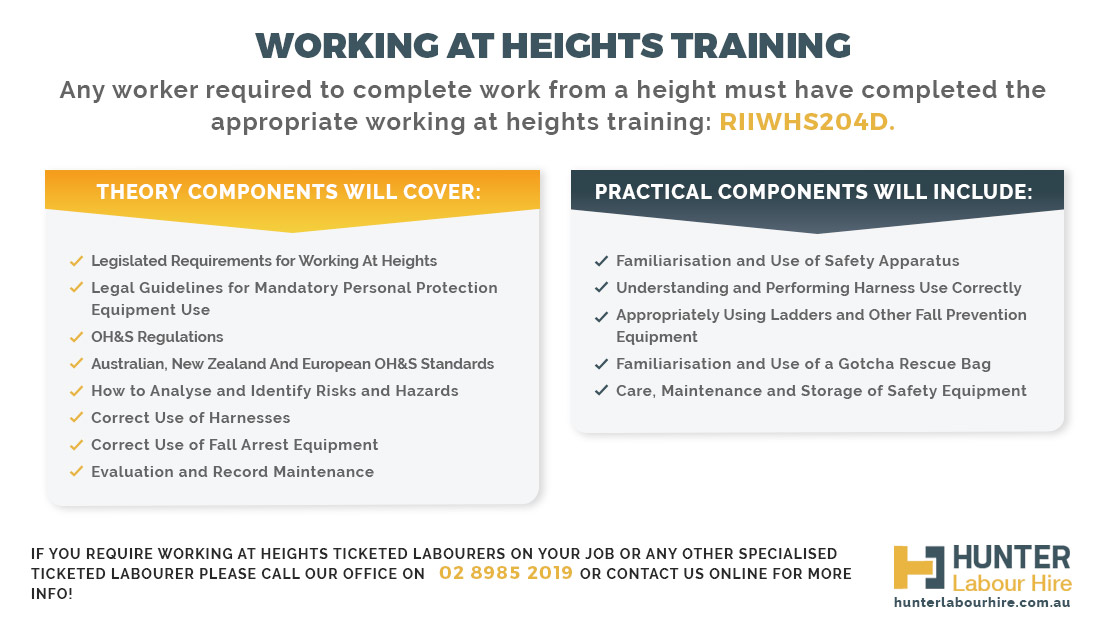 Working Safely at Heights Training - Hunter Labour Hire Sydney