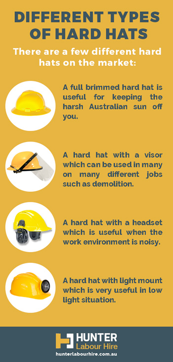 Different Types of Hard Hats - Hunter Labour Hire Sydney