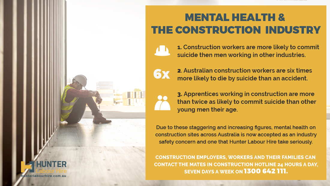 Mental Health and the Australian Construction Industry - Hunter Labour Hire
