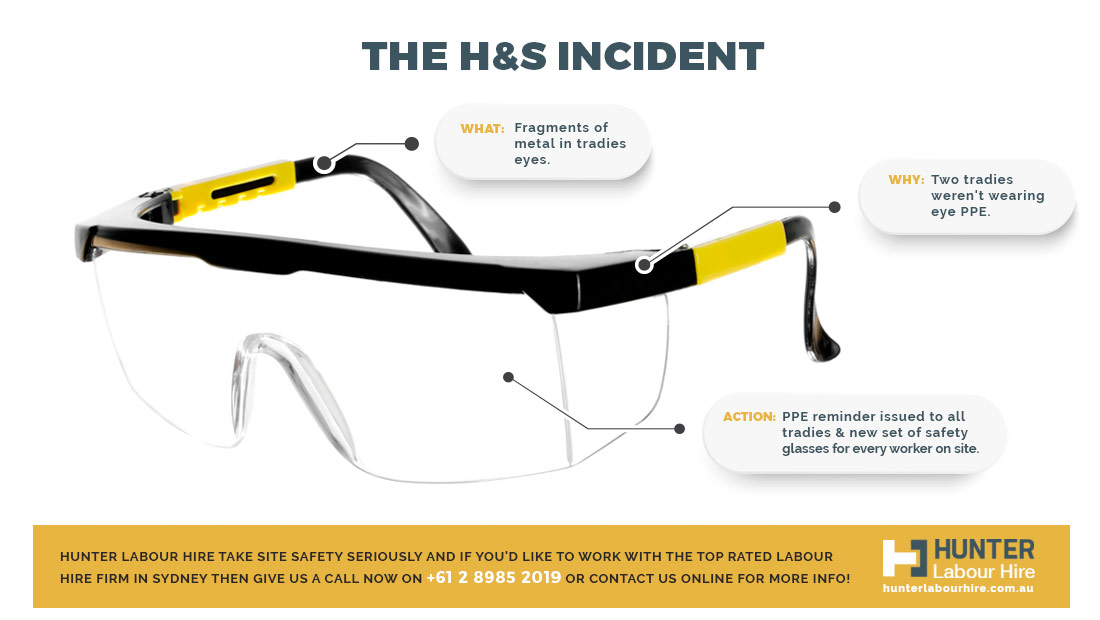Wearing Correct Eye PPE - Hunter Labour Hire Sydney
