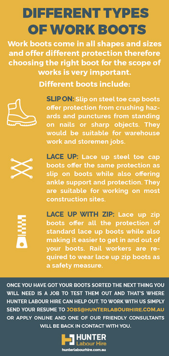 Different Types of Work Boots - PPE Gear for Construction Sydney