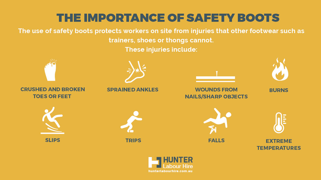 Importance of Safety Boots - PPE Gear - Hunter Labour Hire Sydney