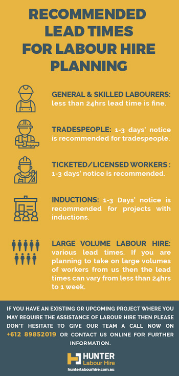 Lead Times for Labour Hire Planning - Hunter Labour Hire Sydney