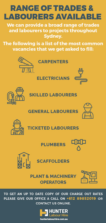 Range of Trades & Labourers Available HLH Group - Labour HIre Sydnye
