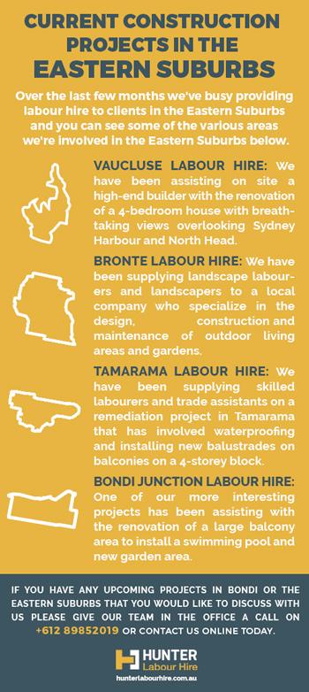 Sydney Eastern Suburbs Labour Hire - Bronte, Bondi, Vaucluse and Tamarama