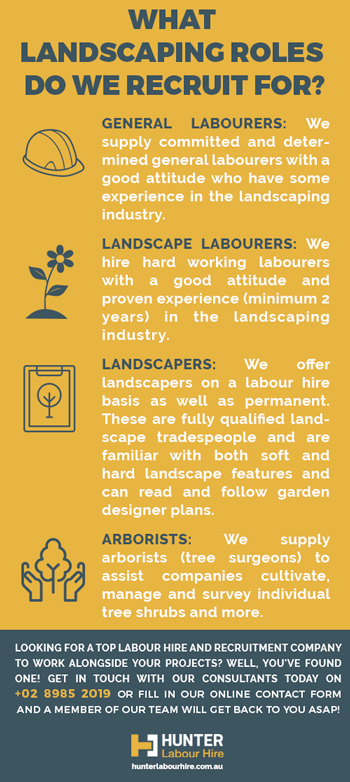 Landscaping Labour Hire Roles - Hunter Labour Sydney