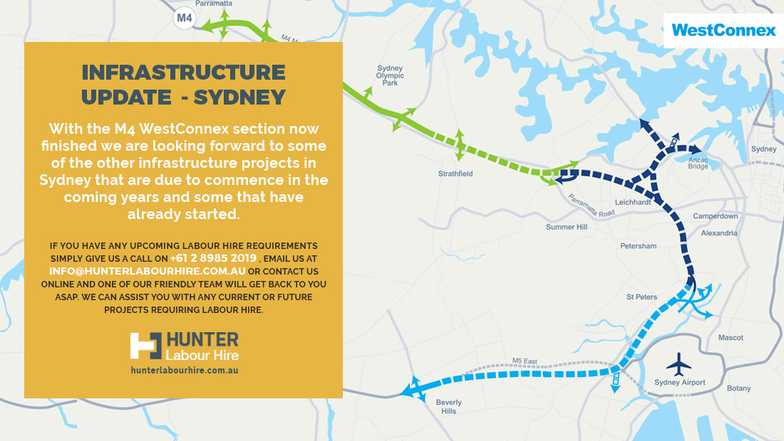 Infrastructure Projects Sydney - Westconnex - HLH Construction Hire