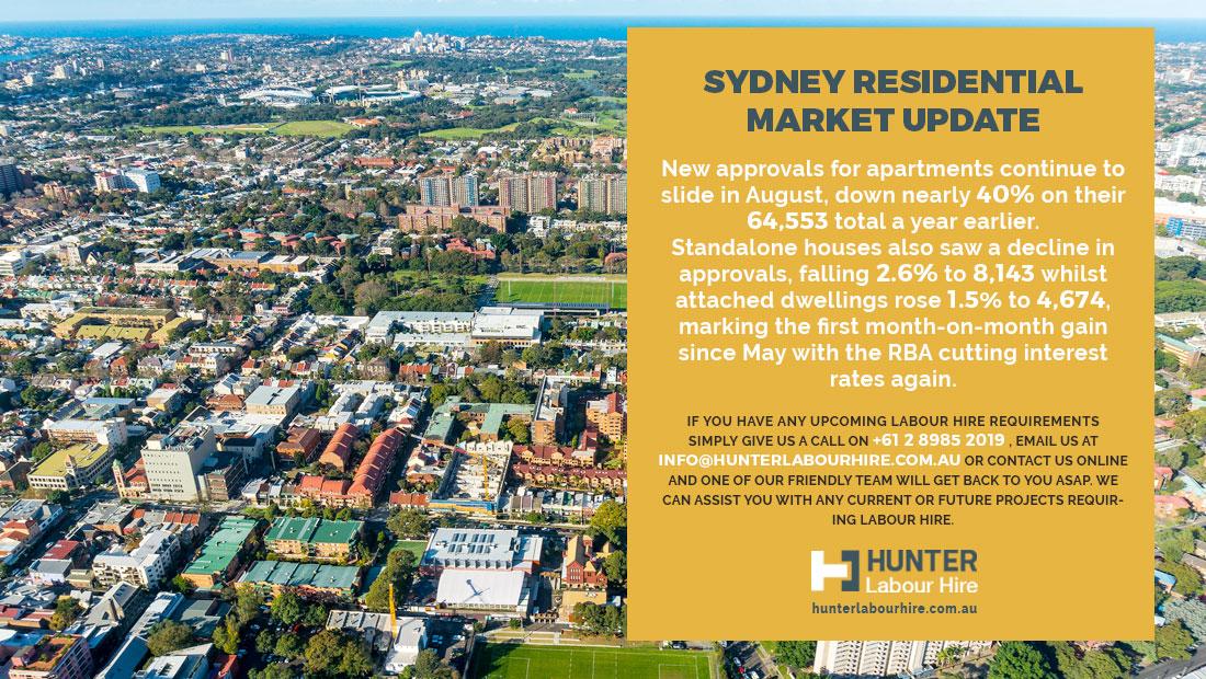 Sydney Residential Market Trends