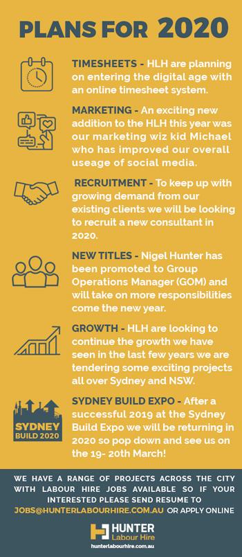 Labour Hire Plans 2020 - Hunter Labour Hire Sydney