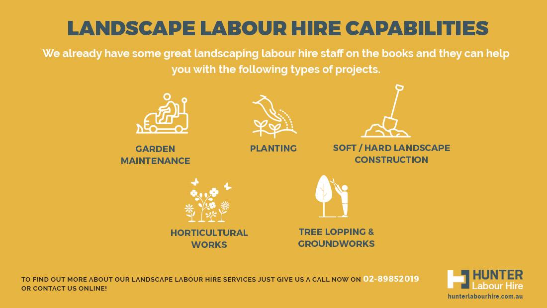 Landscape Labourer Hire Services Sydney - HLH