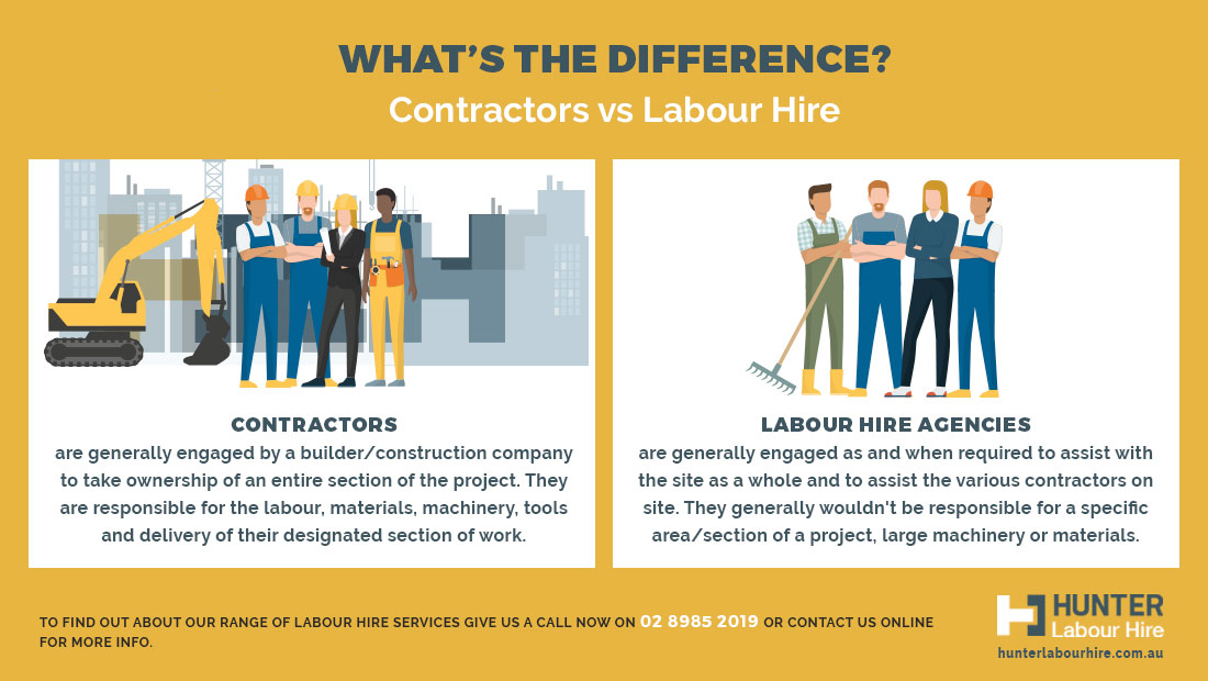 Whats the Difference Labour Hire vs Contractor - Hunter Labour Hire Sydney