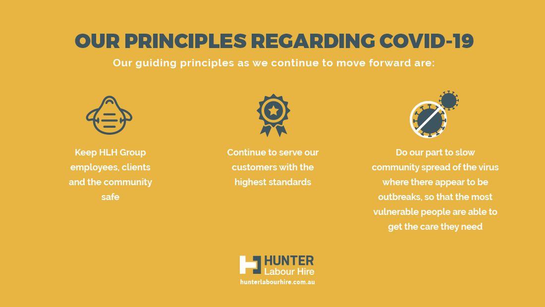 Our Principles - COVID-19 - HLH Group Sydney