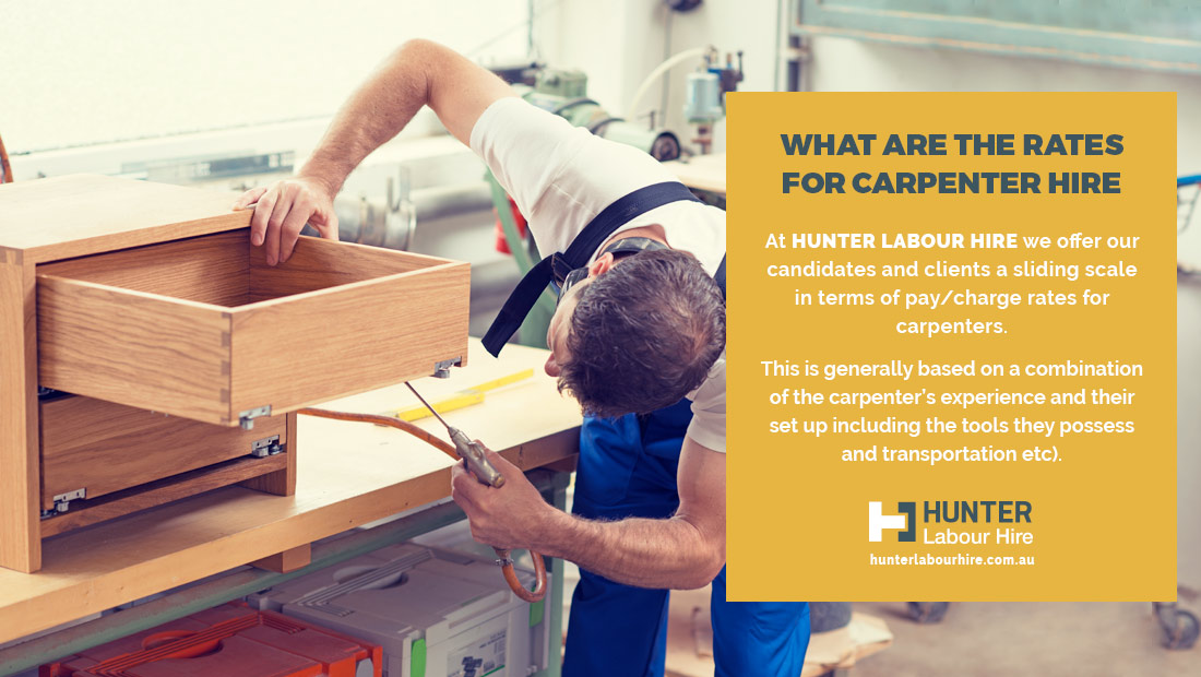 Carpenter Rates Sydney - Hunter Labour Hire