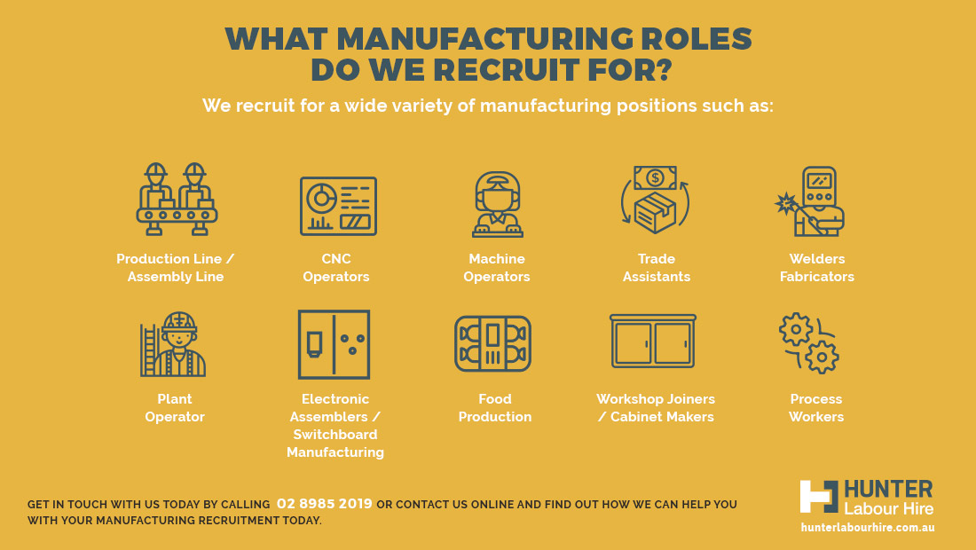 Manufacturing Recruitment Sydney - HLH Group Sydney