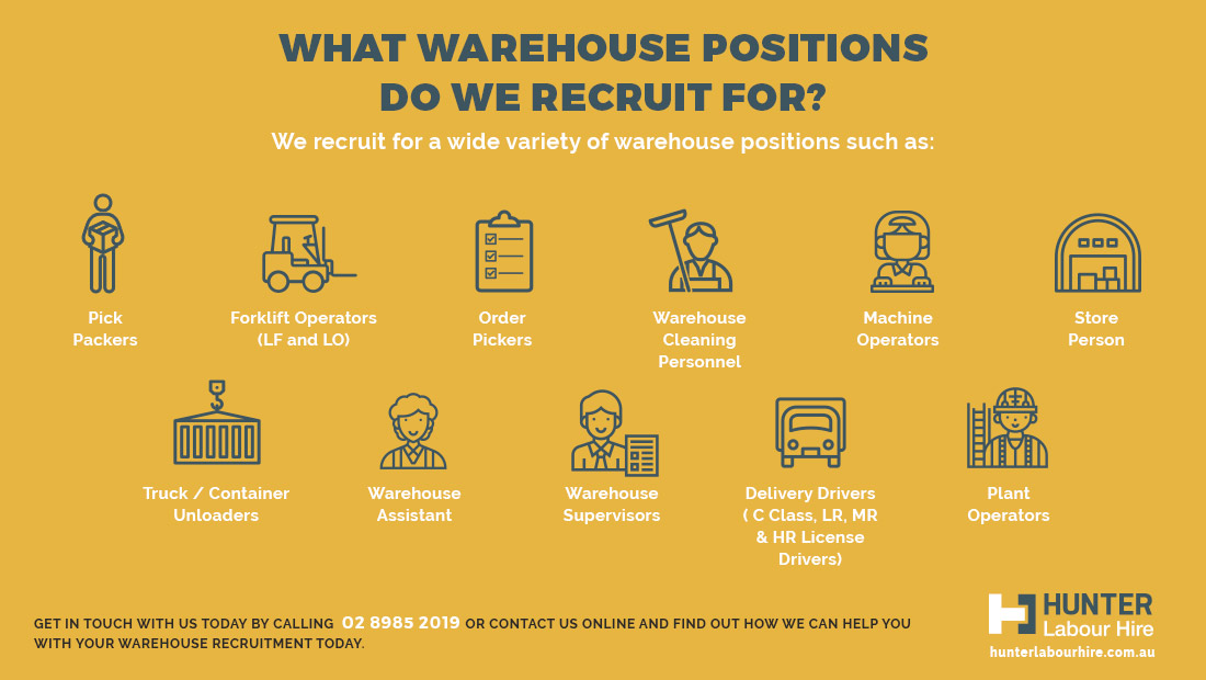 Warehouse Recruitment - HLH Group Sydney