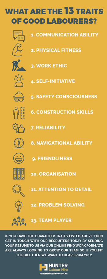 13 Traits of Good Labourers - HLH Group Sydney