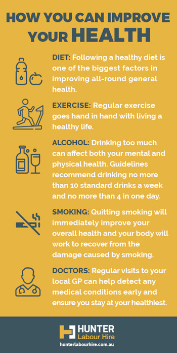 Improve your Health - Mens Health Australia 2020 - HLH